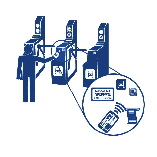 NFC Payment – Public Transit