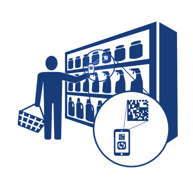 QR Code Product Info - Shopping