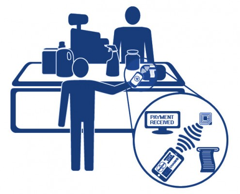 NFC Purchasing – Payment Counter