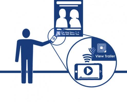 NFC Public Advertising – Movie Trailers